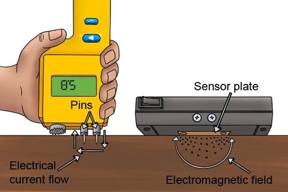 How-Moisture-Meters-Work